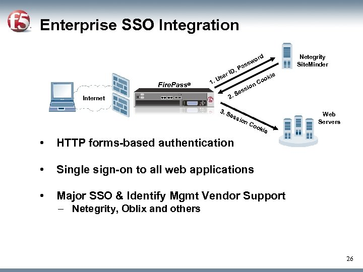 Enterprise SSO Integration Dynamic Policies Fire. Pass® 1. e Us , r ID 2.