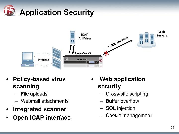 Application Security ICAP Anti. Virus n tio 1. Web Servers ec Inj L SQ