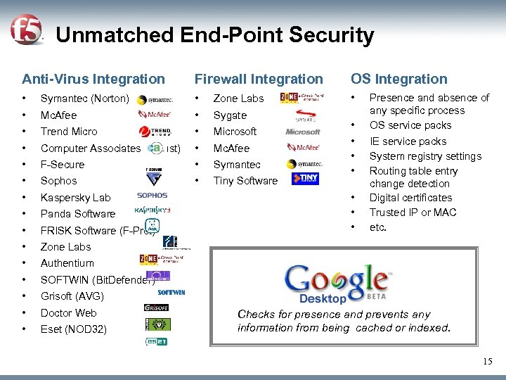 Unmatched End-Point Security Anti-Virus Integration Firewall Integration OS Integration • Symantec (Norton) • Zone