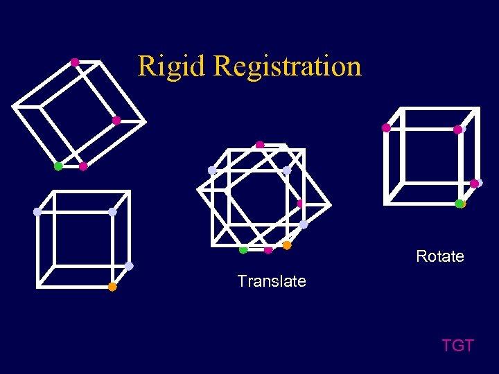 Rigid Registration Rotate Translate TGT