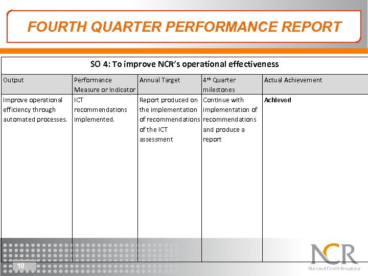FOURTH QUARTER PERFORMANCE REPORT SO 4: To improve NCR's operational effectiveness Output Performance Measure