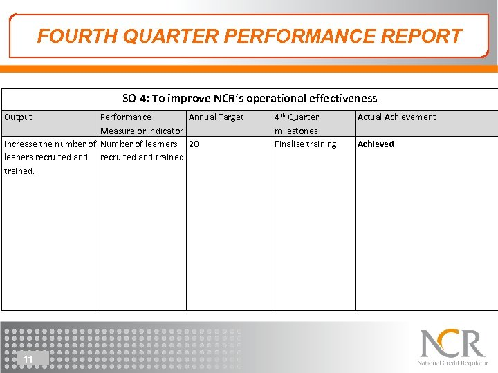 FOURTH QUARTER PERFORMANCE REPORT SO 4: To improve NCR's operational effectiveness Output Performance Annual