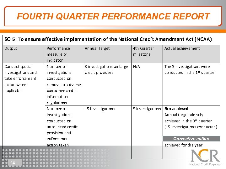 FOURTH QUARTER PERFORMANCE REPORT SO 5: To ensure effective implementation of the National Credit