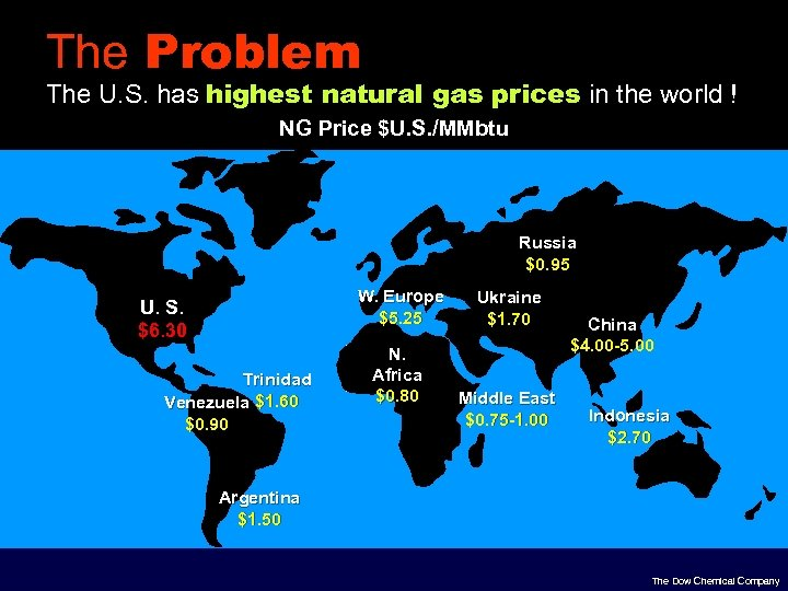 The Problem The U. S. has highest natural gas prices in the world !