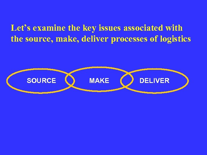 Let's examine the key issues associated with the source, make, deliver processes of logistics