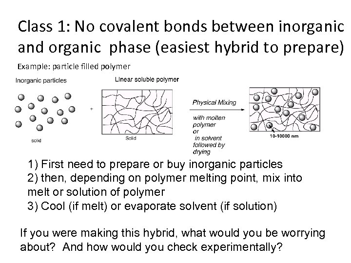 Class 1: No covalent bonds between inorganic and organic phase (easiest hybrid to prepare)