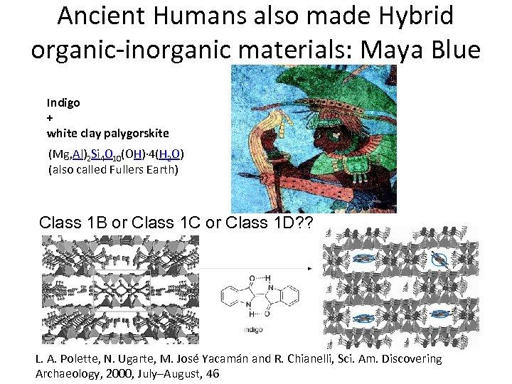 Ancient Humans also made Hybrid organic-inorganic materials: Maya Blue Indigo + white clay palygorskite