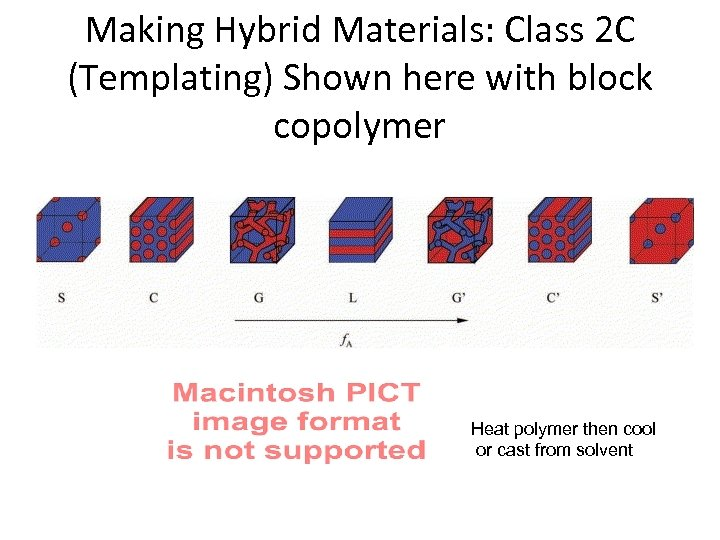 Making Hybrid Materials: Class 2 C (Templating) Shown here with block copolymer Heat polymer