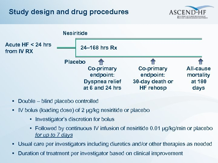 Study design and drug procedures Nesiritide Acute HF < 24 hrs from IV RX