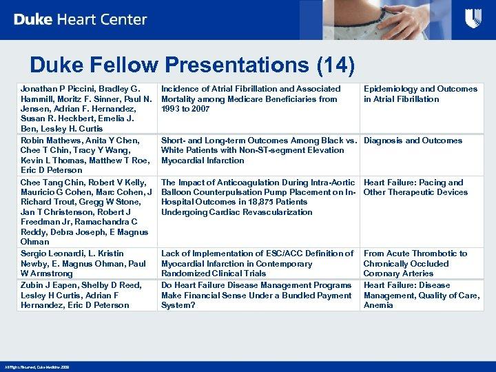 Duke Fellow Presentations (14) Jonathan P Piccini, Bradley G. Hammill, Moritz F. Sinner, Paul