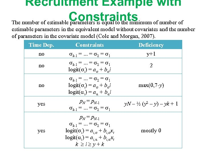 Recruitment Example with Constraints The number of estimable parameters is equal to the minimum