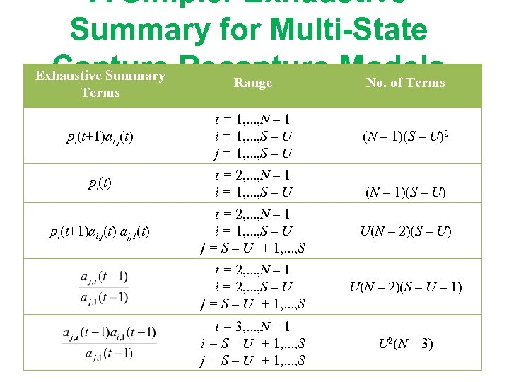 A Simpler Exhaustive Summary for Multi-State Capture Exhaustive Summary Recapture Models Range No. of