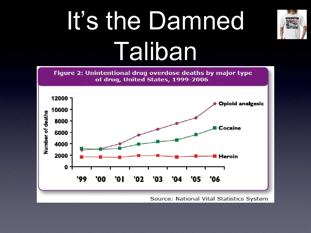 It's the Damned Taliban