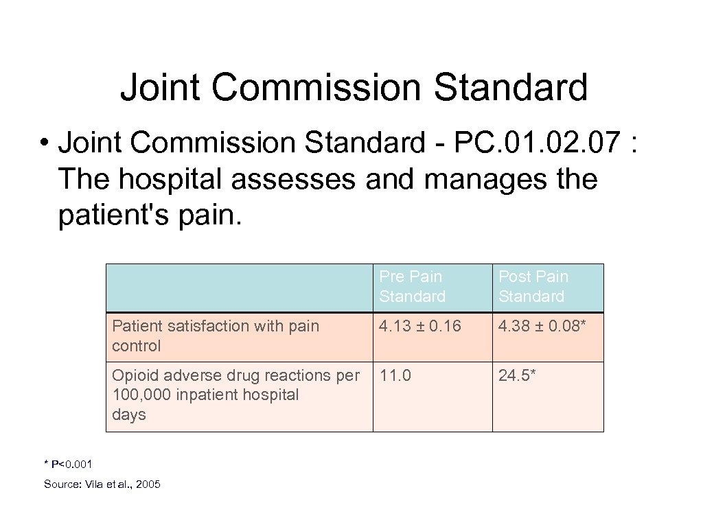 Joint Commission Standard • Joint Commission Standard - PC. 01. 02. 07 : The