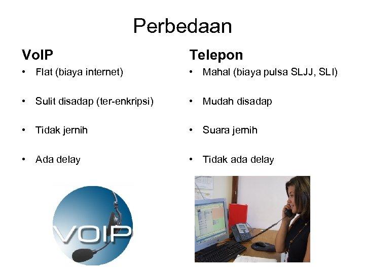Perbedaan Vo. IP Telepon • Flat (biaya internet) • Mahal (biaya pulsa SLJJ, SLI)