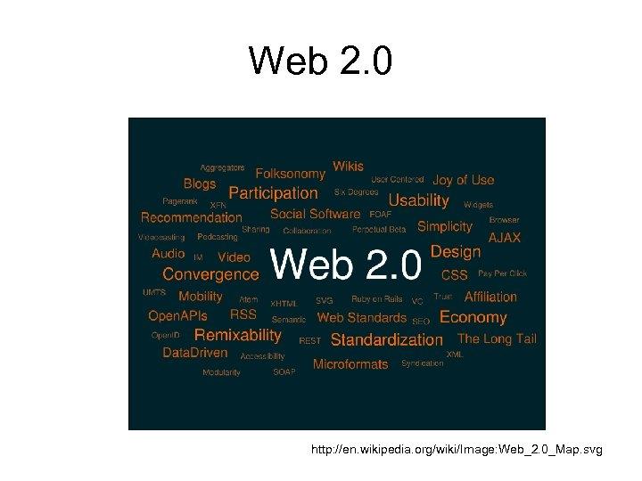 Web 2. 0 http: //en. wikipedia. org/wiki/Image: Web_2. 0_Map. svg