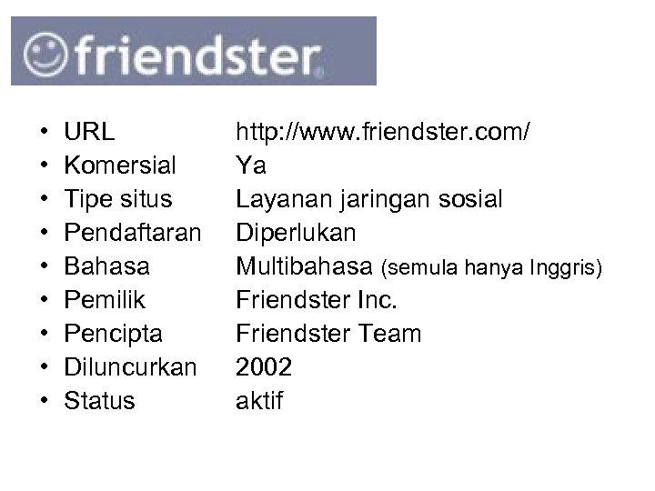 • • • URL Komersial Tipe situs Pendaftaran Bahasa Pemilik Pencipta Diluncurkan Status