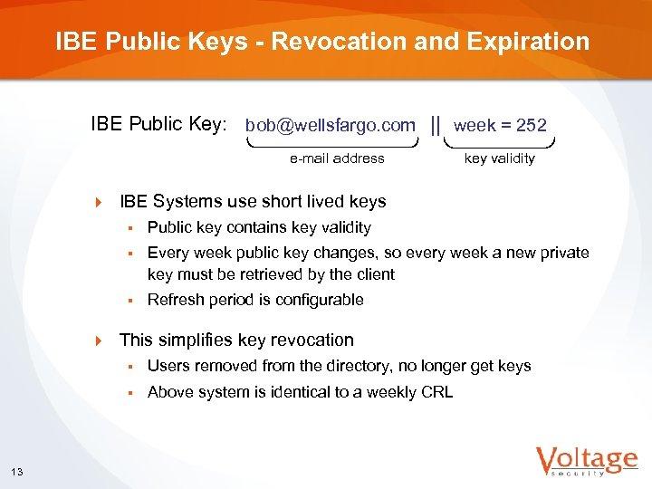IBE Public Keys - Revocation and Expiration IBE Public Key: bob@wellsfargo. com || week
