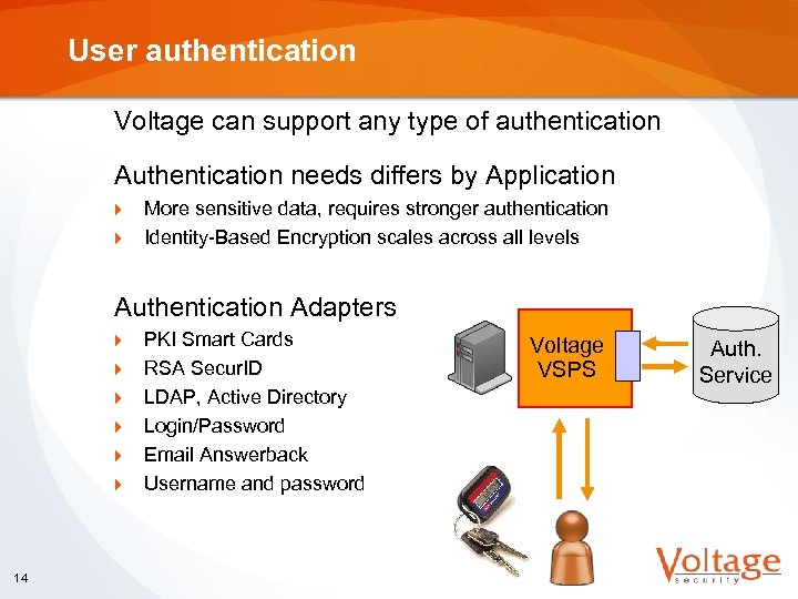 User authentication Voltage can support any type of authentication Authentication needs differs by Application