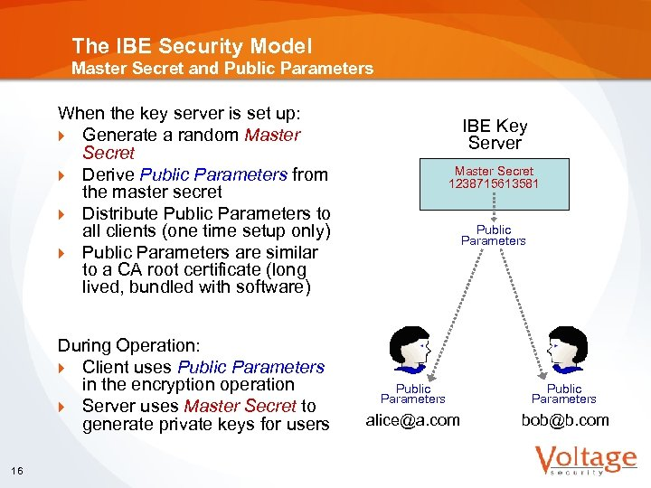 The IBE Security Model Master Secret and Public Parameters When the key server is