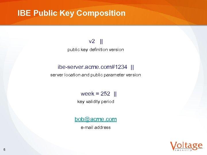 IBE Public Key Composition v 2 || public key definition version ibe-server. acme. com#1234