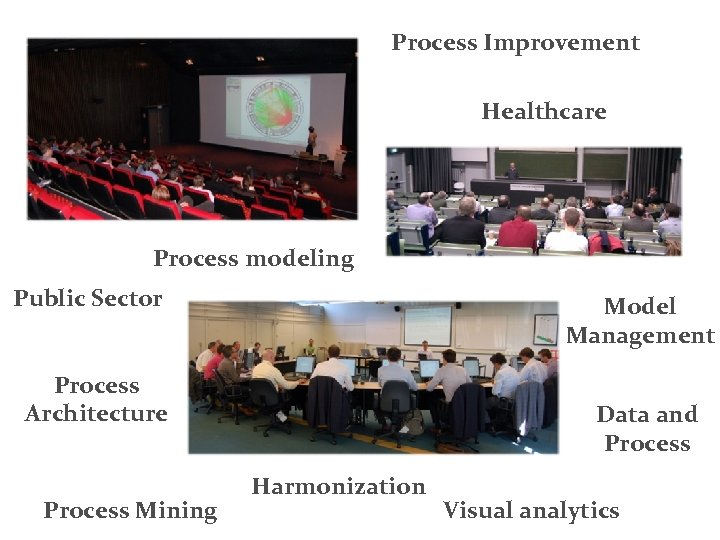 Process Improvement Healthcare Process modeling Public Sector Model Management Process Architecture Process Mining /