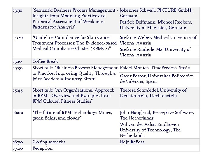 "13: 30 ""Semantic Business Process Management Insights from Modeling Practice and Empirical Assessment of"