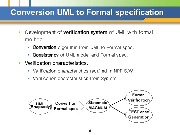 Conversion UML to Formal specification § Development of verification system of UML with formal