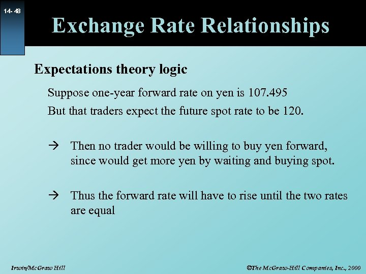 14 - 48 Exchange Rate Relationships Expectations theory logic Suppose one-year forward rate on