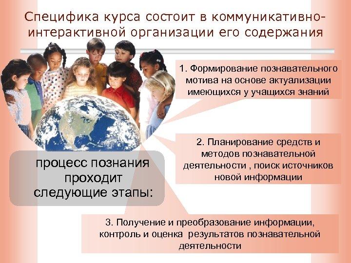 Специфика курса состоит в коммуникативноинтерактивной организации его содержания 1. Формирование познавательного мотива на основе