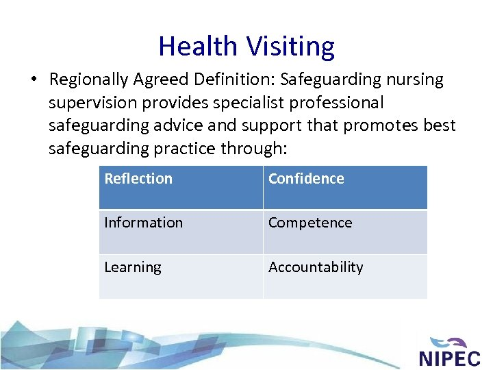 Health Visiting • Regionally Agreed Definition: Safeguarding nursing supervision provides specialist professional safeguarding advice
