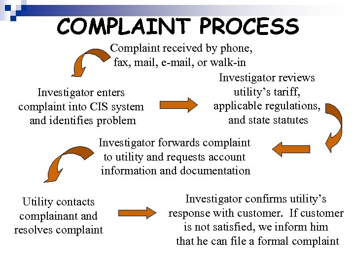 COMPLAINT PROCESS Complaint received by phone, fax, mail, e-mail, or walk-in Investigator reviews utility's