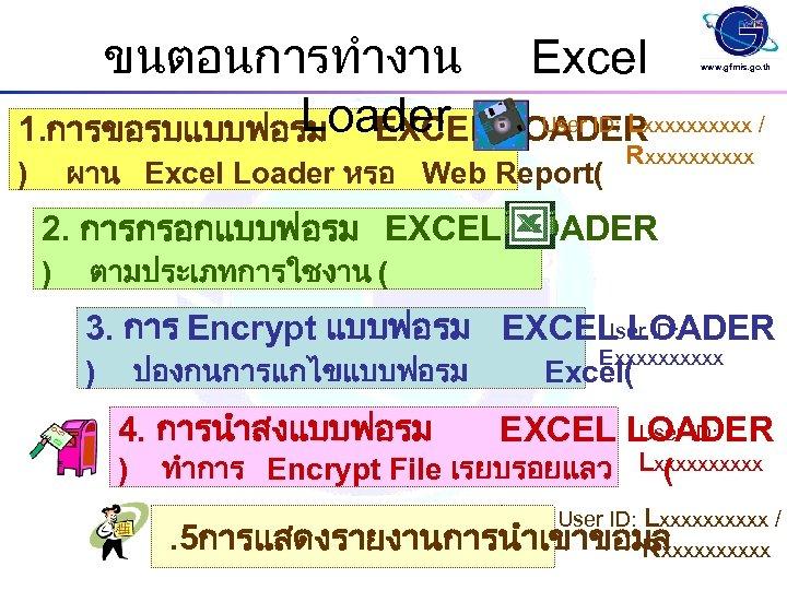 ขนตอนการทำงาน Excel Loader User ID: L 1. การขอรบแบบฟอรม EXCEL LOADERxxxxx / www. gfmis. go.