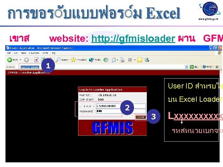 www. gfmis. go. th เขาส website: http: //gfmisloader ผาน GFM 1 User ID สำหรบใช