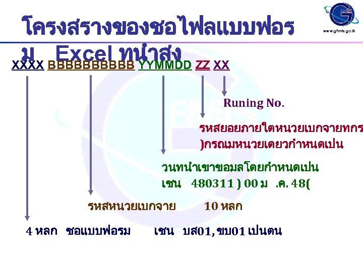 โครงสรางของชอไฟลแบบฟอร ม BBBBB YYMMDD ZZ XX Excel ทนำสง XXXX www. gfmis. go. th Runing