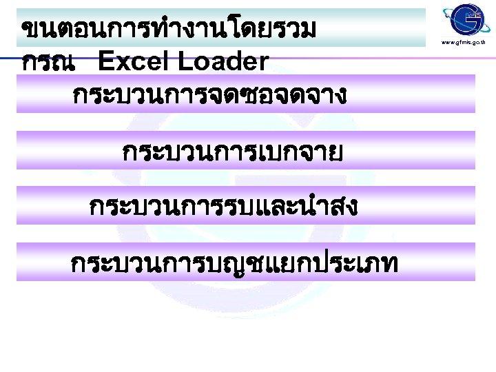 ขนตอนการทำงานโดยรวม กรณ Excel Loader กระบวนการจดซอจดจาง กระบวนการเบกจาย กระบวนการรบและนำสง กระบวนการบญชแยกประเภท www. gfmis. go. th