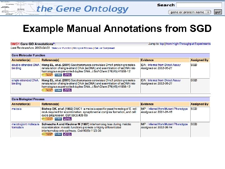 Example Manual Annotations from SGD