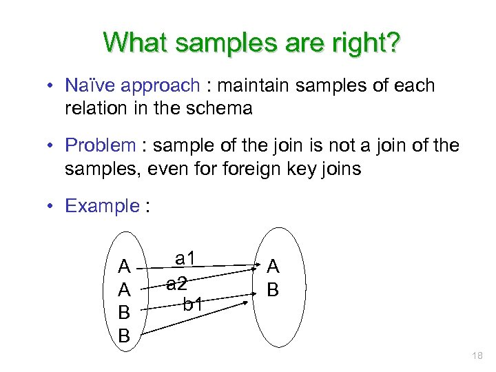 What samples are right? • Naïve approach : maintain samples of each relation in