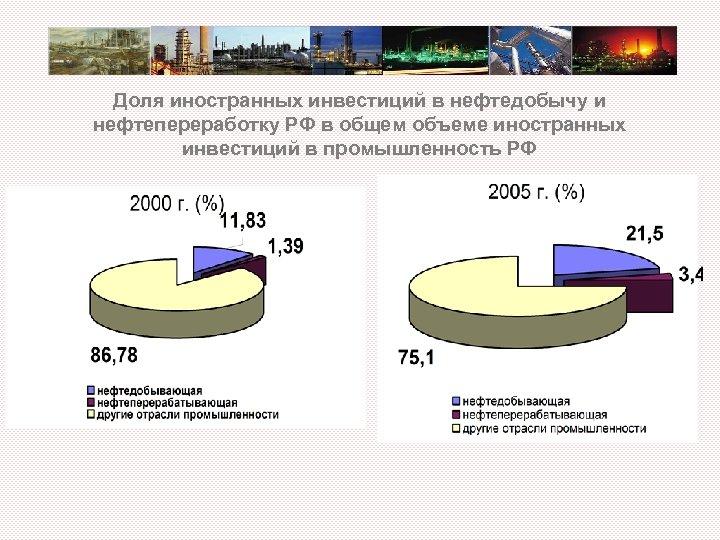 Доля иностранных инвестиций в нефтедобычу и нефтепереработку РФ в общем объеме иностранных инвестиций в