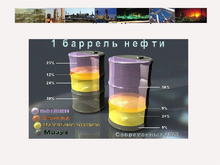 Что может дать 1 баррель нефти