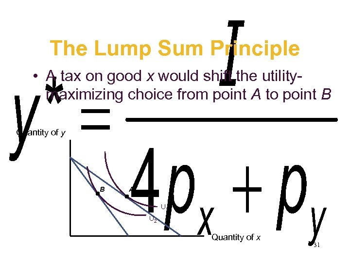 The Lump Sum Principle • A tax on good x would shift the utilitymaximizing
