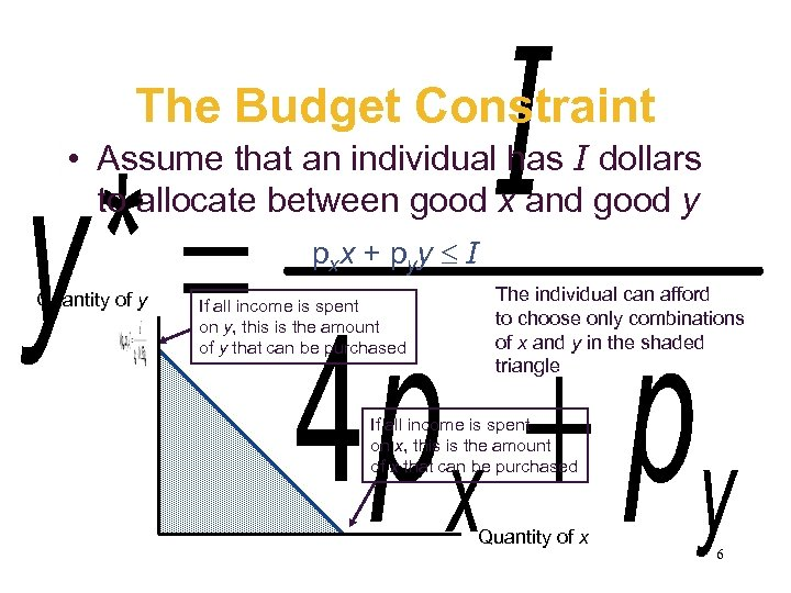 The Budget Constraint • Assume that an individual has I dollars to allocate between