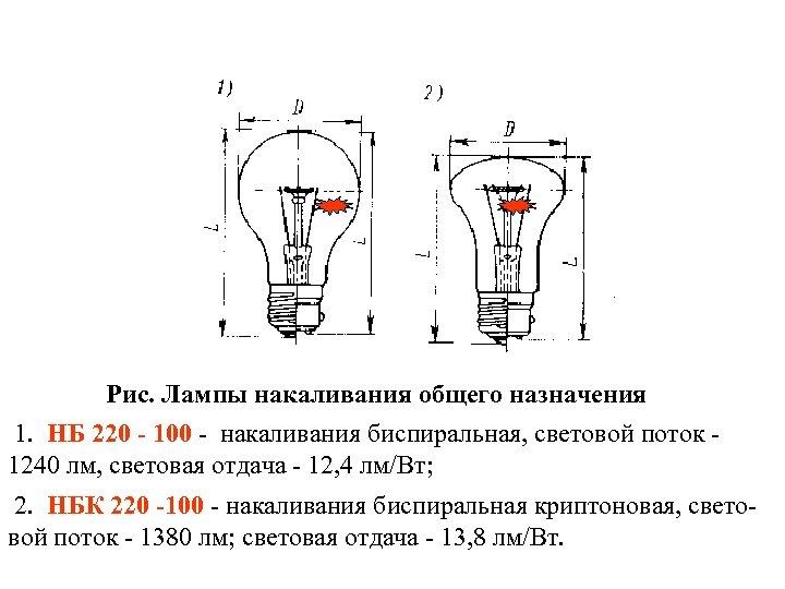Рис. Лампы накаливания общего назначения 1. НБ 220 - 100 - накаливания биспиральная, световой