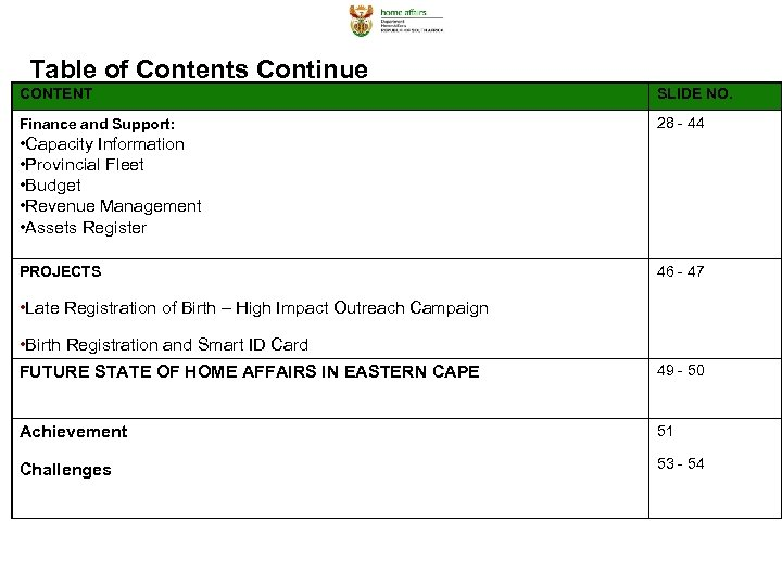 Table of Contents Continue CONTENT SLIDE NO. Finance and Support: 28 - 44 •