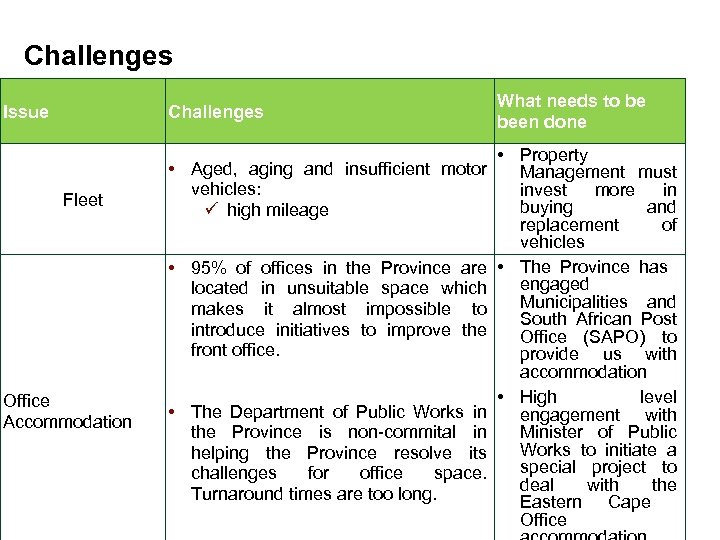 Challenges Issue Challenges Fleet • Aged, aging and insufficient motor vehicles: ü high mileage