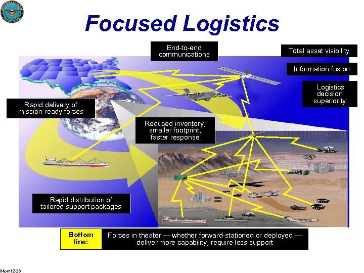 Focused Logistics End-to-end communications Total asset visibility Information fusion Logistics decision superiority Rapid delivery