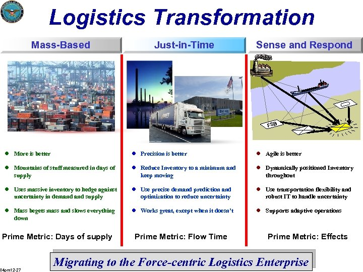 Logistics Transformation Mass-Based Just-in-Time Sense and Respond FSB l More is better l Precision