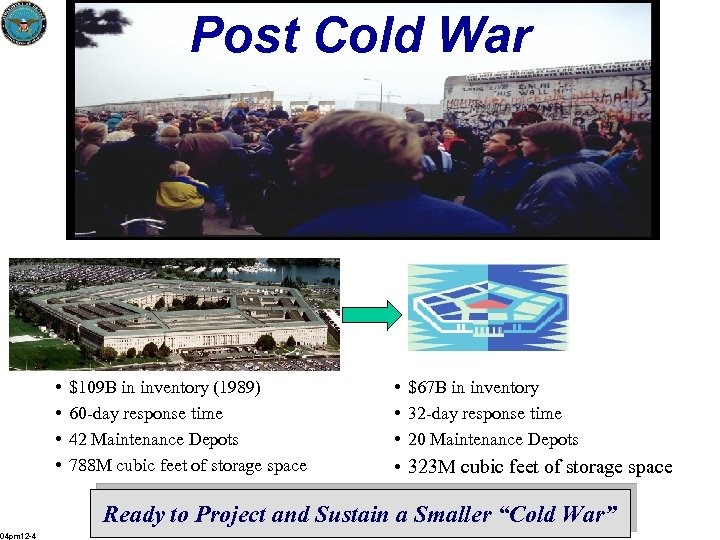 Post Cold War • • $109 B in inventory (1989) 60 -day response time