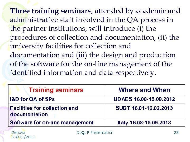 Three training seminars, attended by academic and administrative staff involved in the QA process