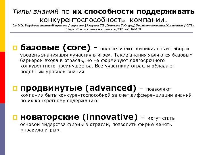 Типы знаний по их способности поддерживать конкурентоспособность компании. Зак М. Х. Разработка знаниевой стратегии
